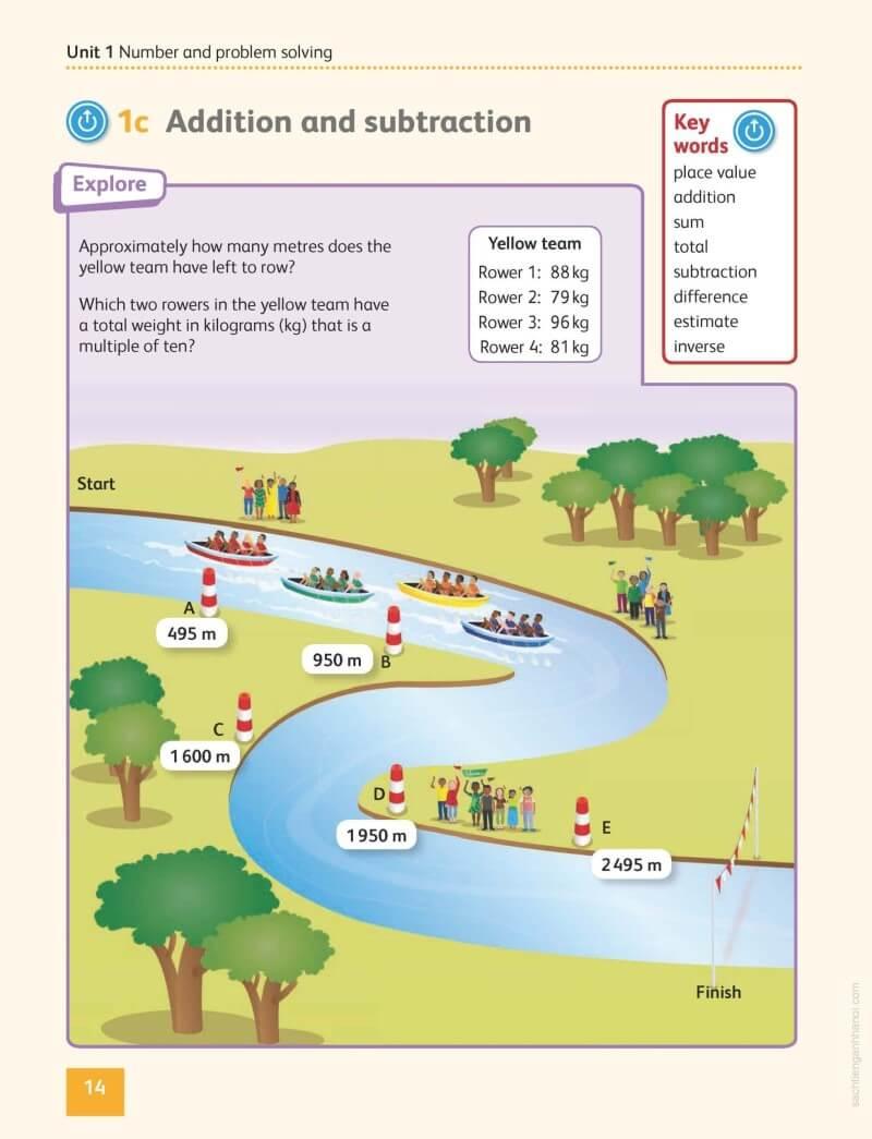 Trọng tâm cuốn sách Cambridge primary stage 5