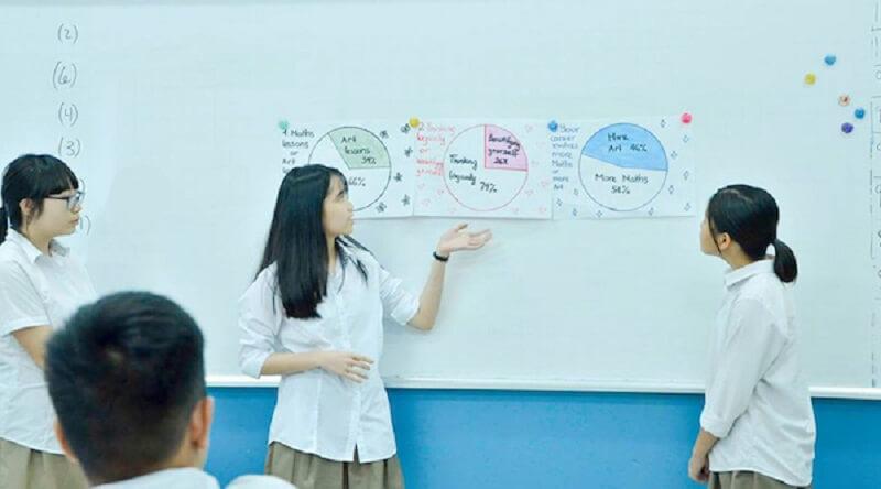 Học theo chương trình Cambridge giúp các em học sinh chủ động trong việc học